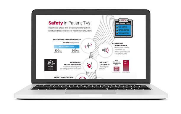 healthcare-grade-tv-thumbnail-with-laptop