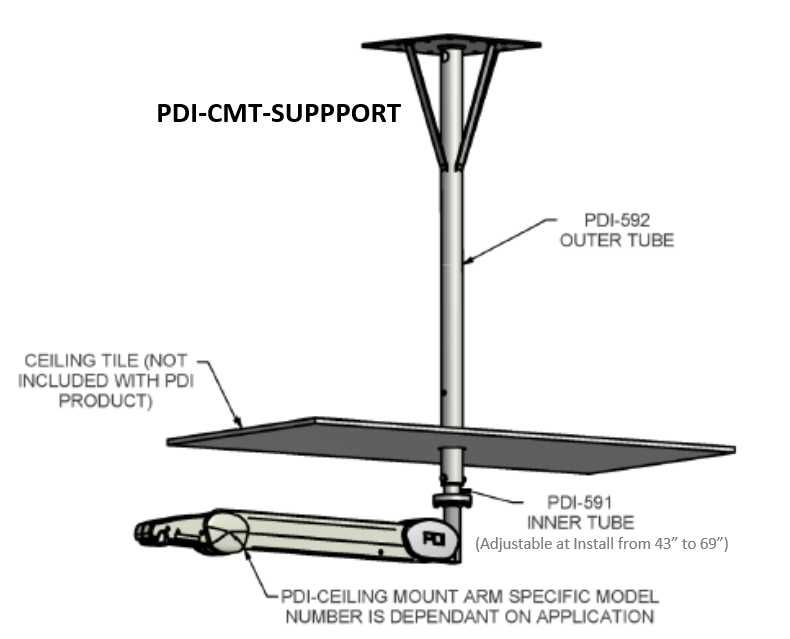 Ceiling Mount Support
